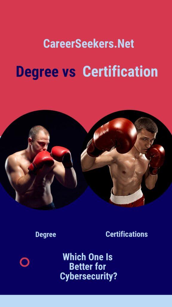 Degree vs Certifications